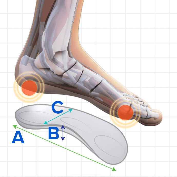 New Foot Orthotic Technology In Tucson
