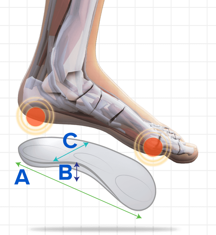foot-technology-orthotics